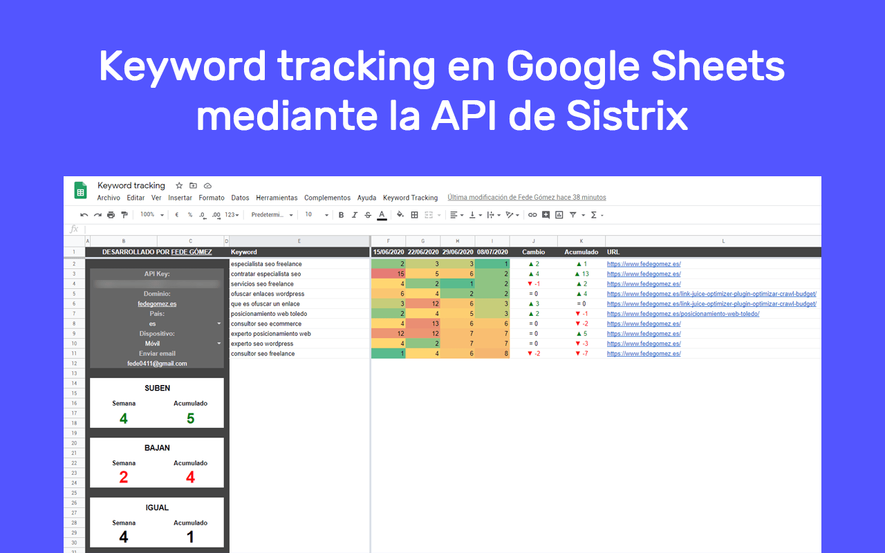 Keyword tracking en Google Sheets mediante la API de Sistrix